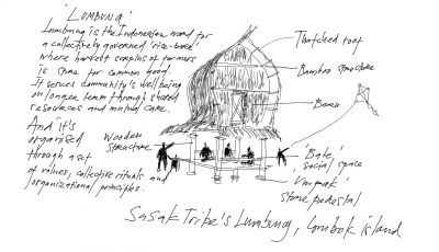 Living Lumbung: The Shared Spaces of Art and Life
